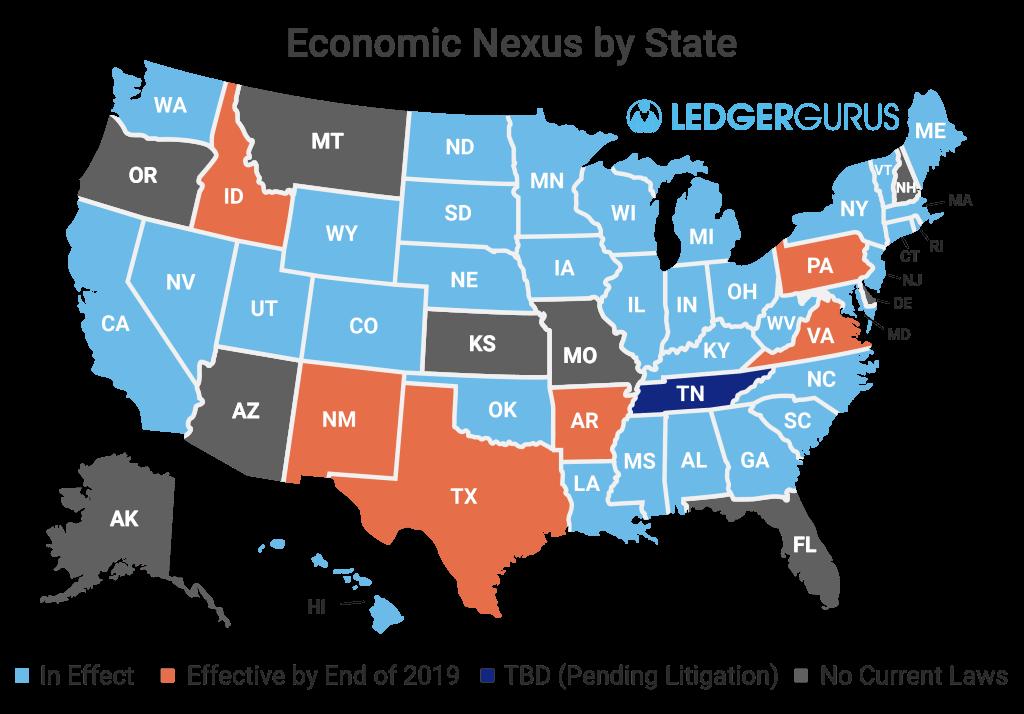 Economic Nexus by State