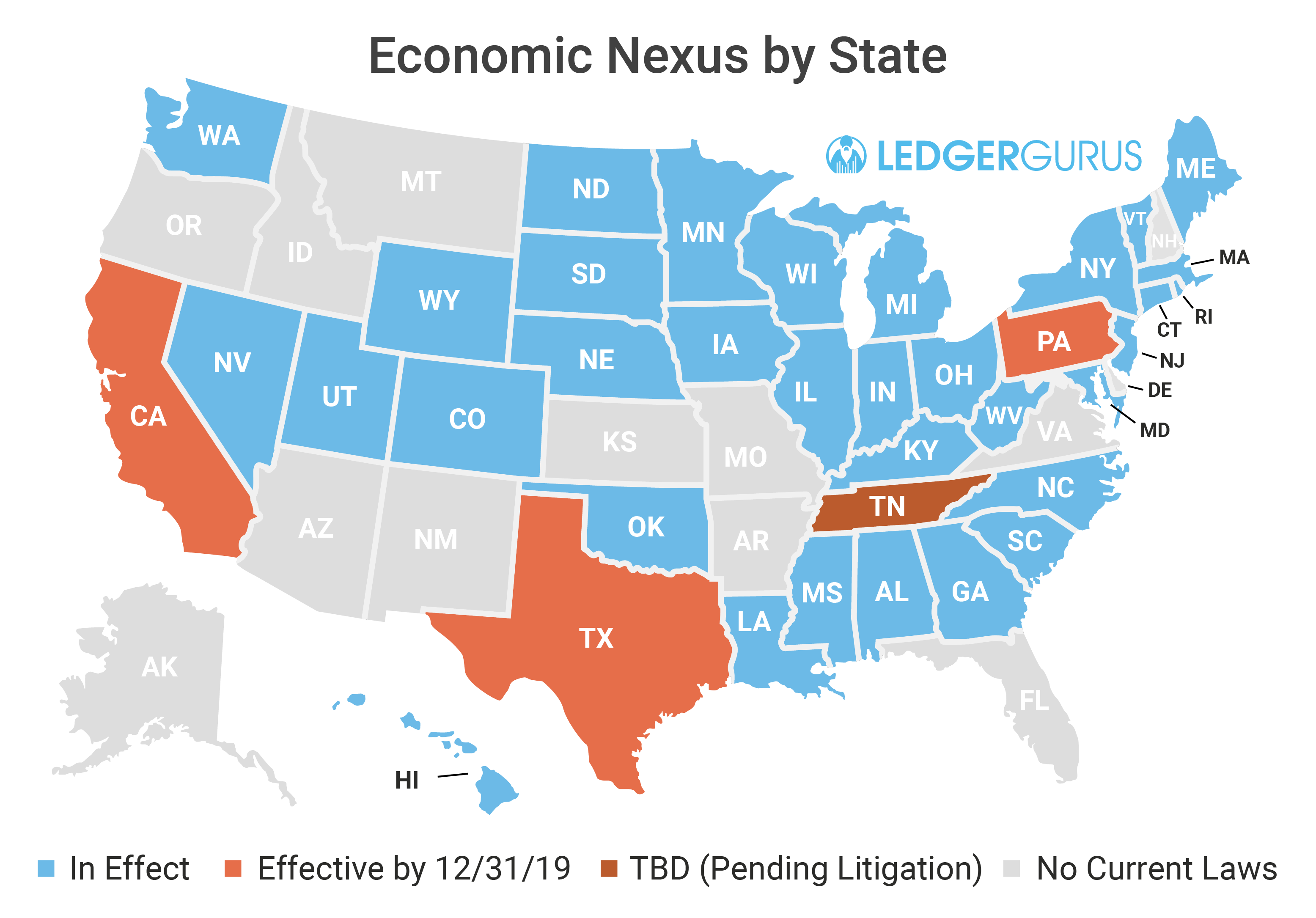 Economic Nexus by State