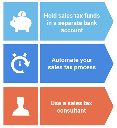 Ecommerce sales tax compliance - 3 best practices
