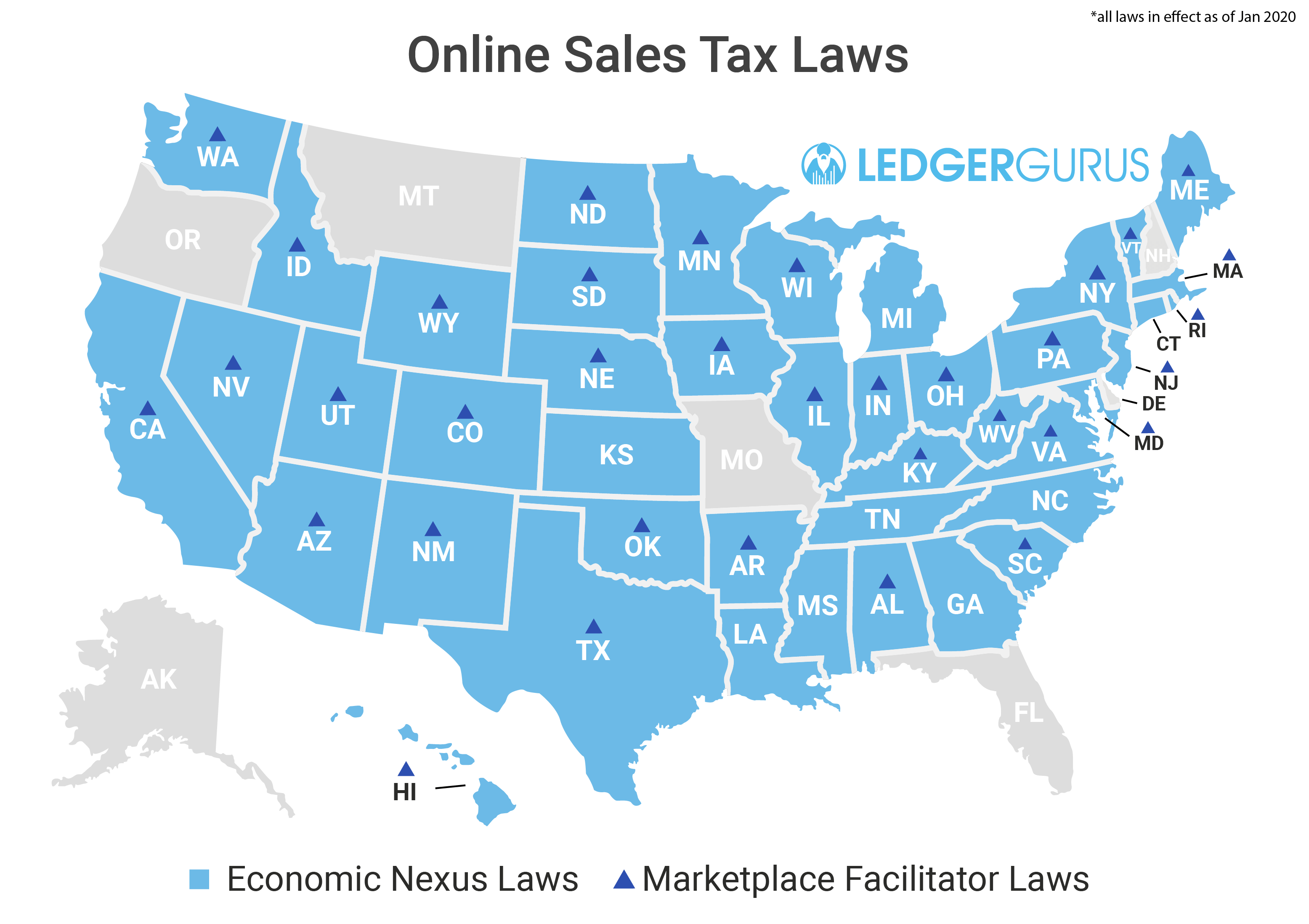 Nexus and marketplace facilitator laws map