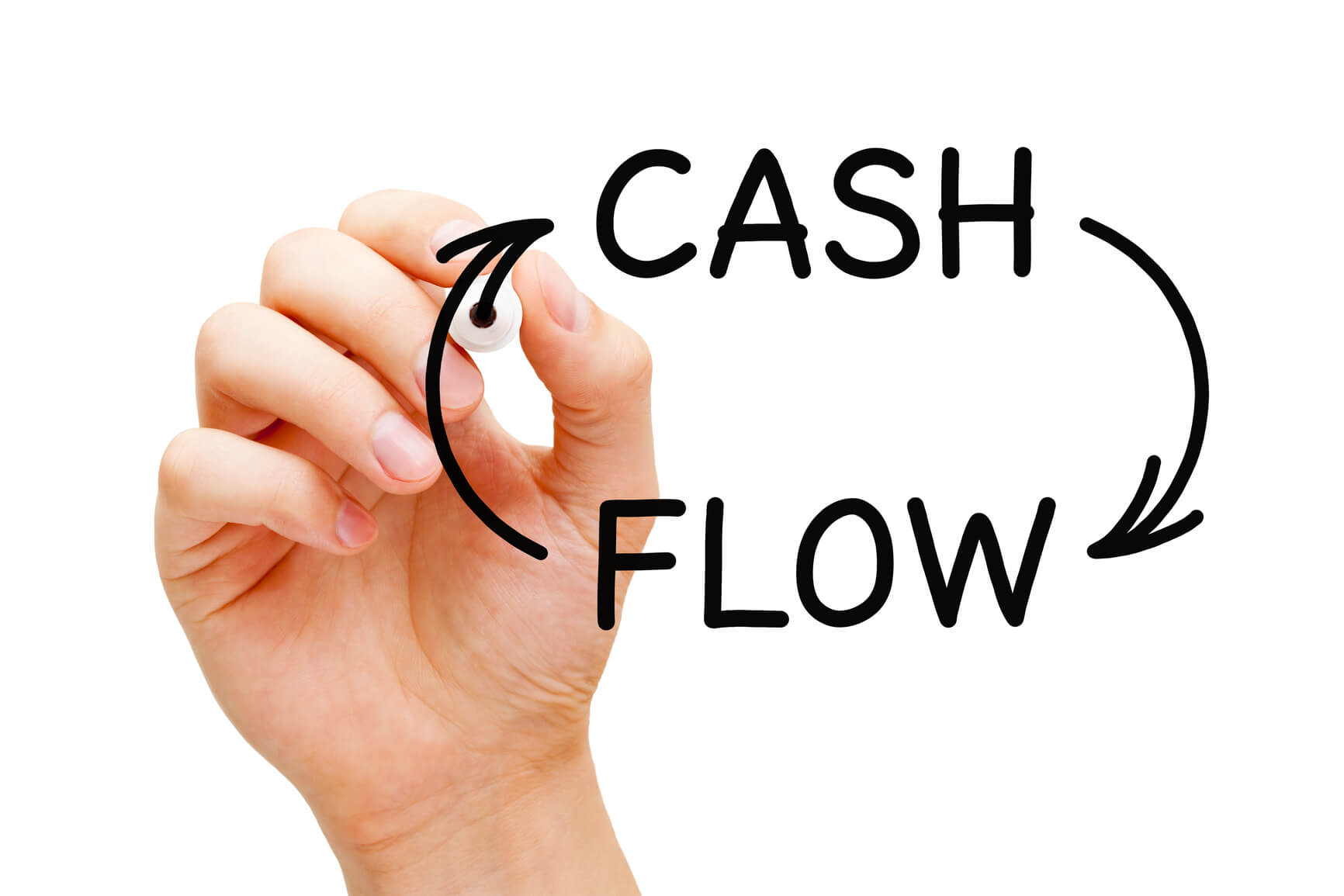 cash flow graphic